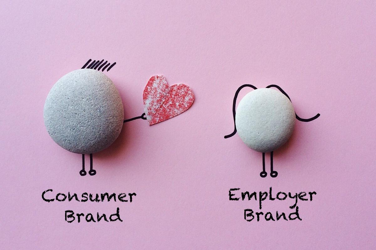 Employer Love Brand