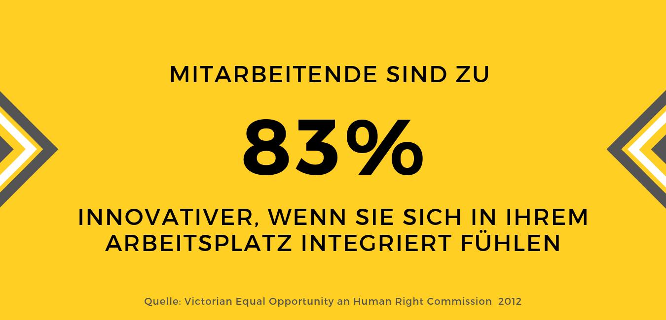 Integrative Arbeitswelt Zahlen
